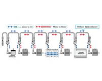 חברת Moog Animatics מציגה רכיב מרובה כניסות/יציאות בעל יכולות שליטה בפרוטוקול CAN bus